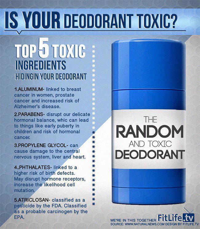 Image result for deodorant dangerous chemicals